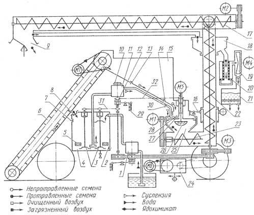 схема протравителя ПС-10