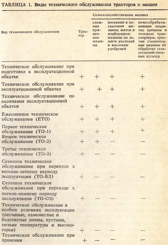 Должностная Инструкция Слесаря По Ремонту Автобусов