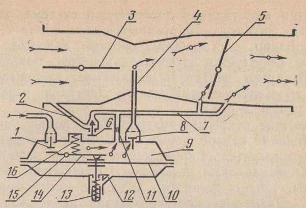 Схема работы карбюратора К-06:
