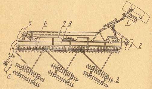 Схема лущилыцика-сеялки ЛДС-6:
