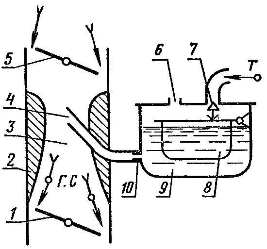 Схема простейшего карбюратора: